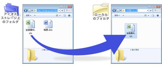 Webdav方式に対応!