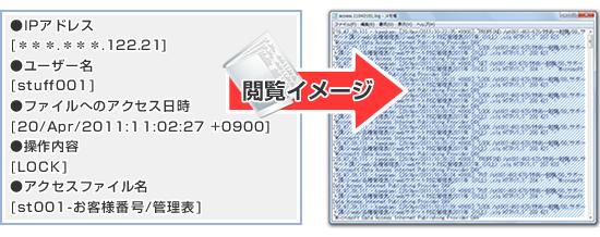 アクセスログイメージ